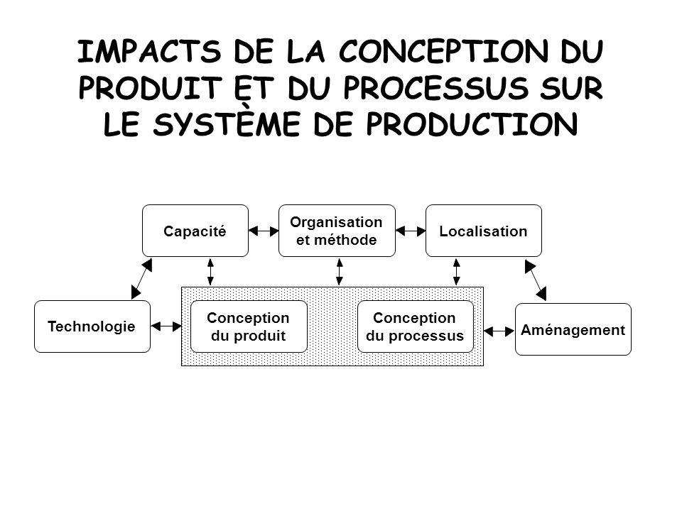 IMPACTS DE LA CONCEPTION DU PRODUIT ET DU PROCESSUS SUR LE SYSTÈME DE PRODUCTION