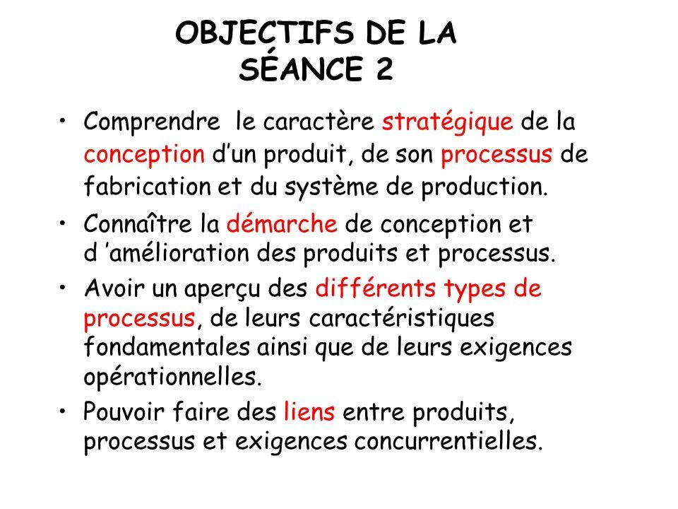 OBJECTIFS DE LA SÉANCE 2
