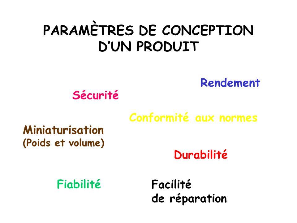 PARAMÈTRES DE CONCEPTION D'UN PRODUIT