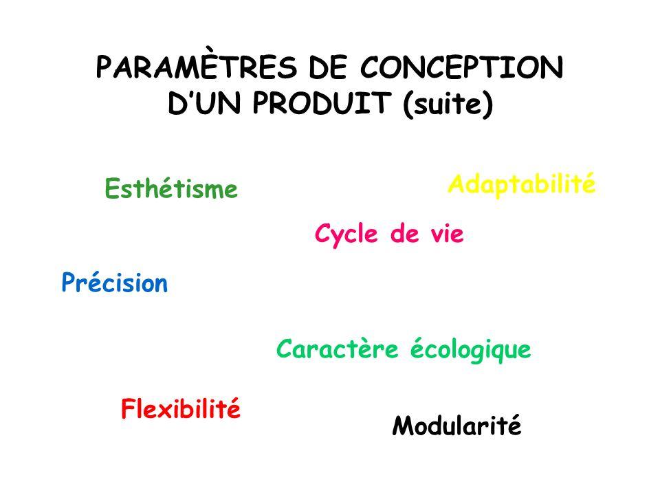 PARAMÈTRES DE CONCEPTION D'UN PRODUIT (suite)
