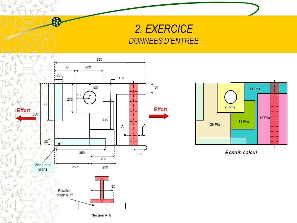 2. EXERCICE DONNEES D'ENTREE