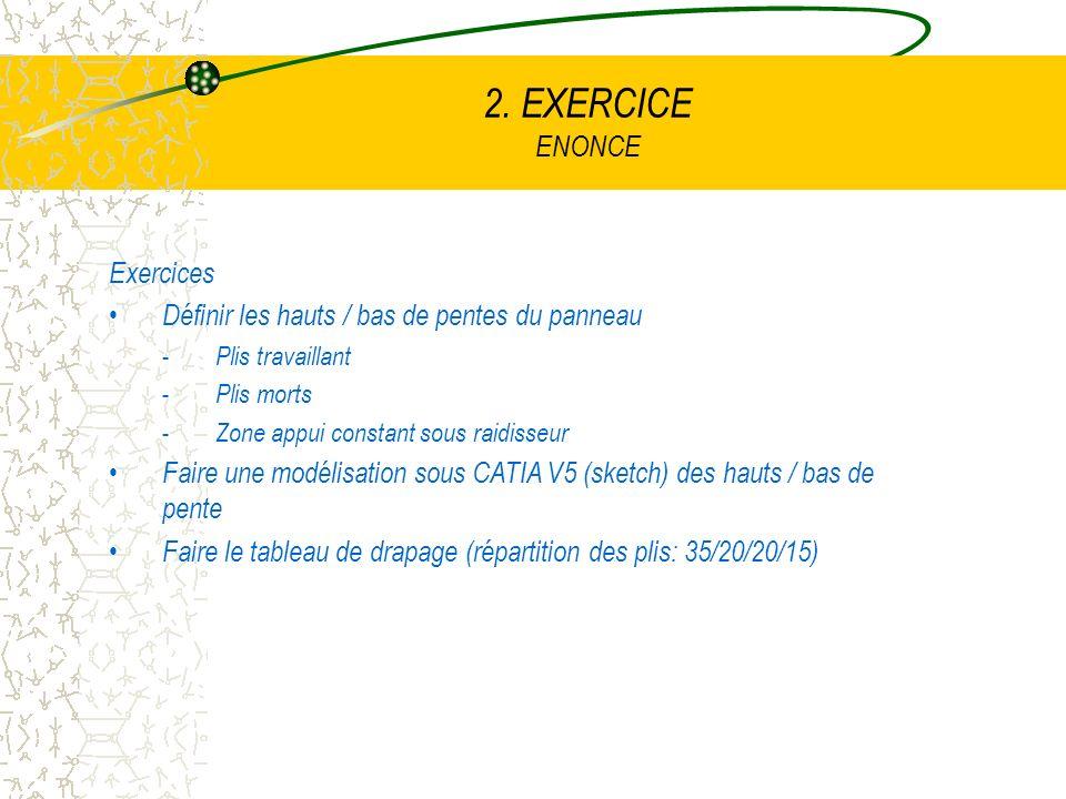2. EXERCICE ENONCE Exercices