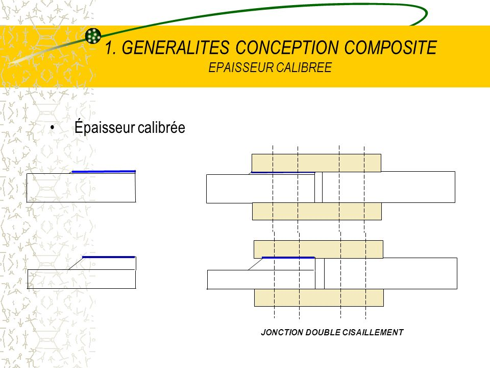 1. GENERALITES CONCEPTION COMPOSITE EPAISSEUR CALIBREE