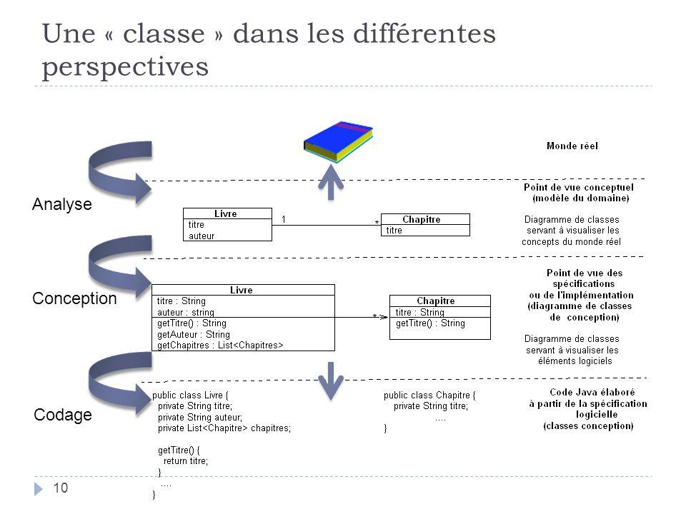 Une « classe » dans les différentes perspectives