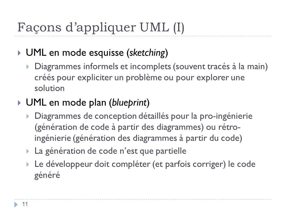 Façons d'appliquer UML (I)