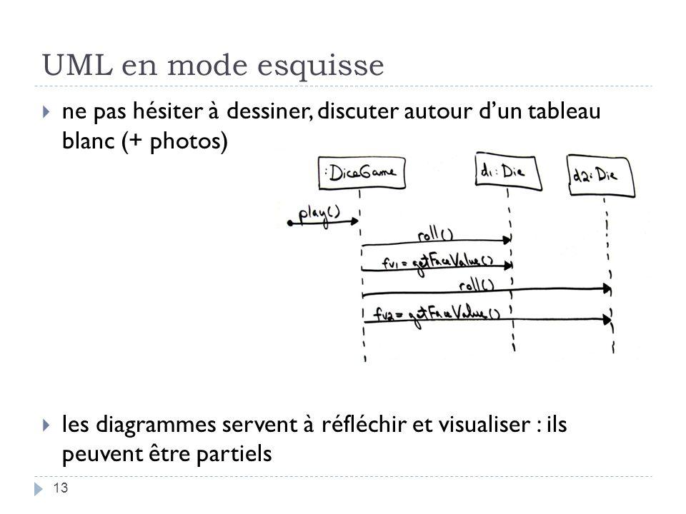 UML en mode esquisse ne pas hésiter à dessiner, discuter autour d'un tableau blanc (+ photos)