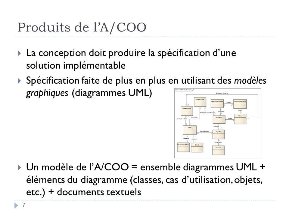 Produits de l'A/COO La conception doit produire la spécification d'une solution implémentable.