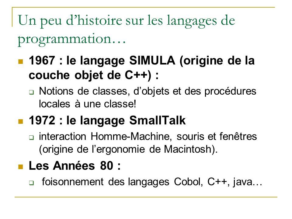 Un peu d'histoire sur les langages de programmation…