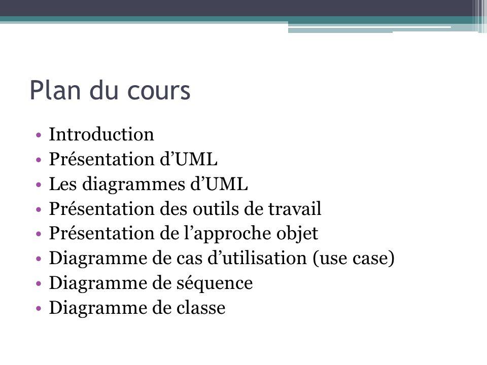 Plan du cours Introduction Présentation d'UML Les diagrammes d'UML