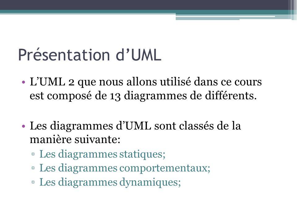 Présentation d'UML L'UML 2 que nous allons utilisé dans ce cours est composé de 13 diagrammes de différents.