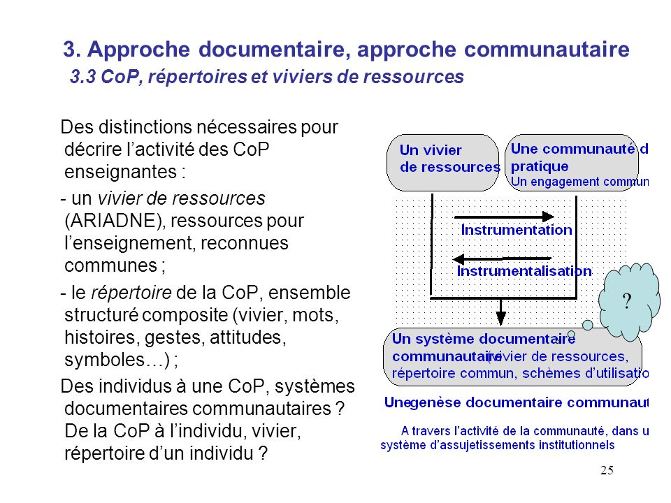 3. Approche documentaire, approche communautaire 3
