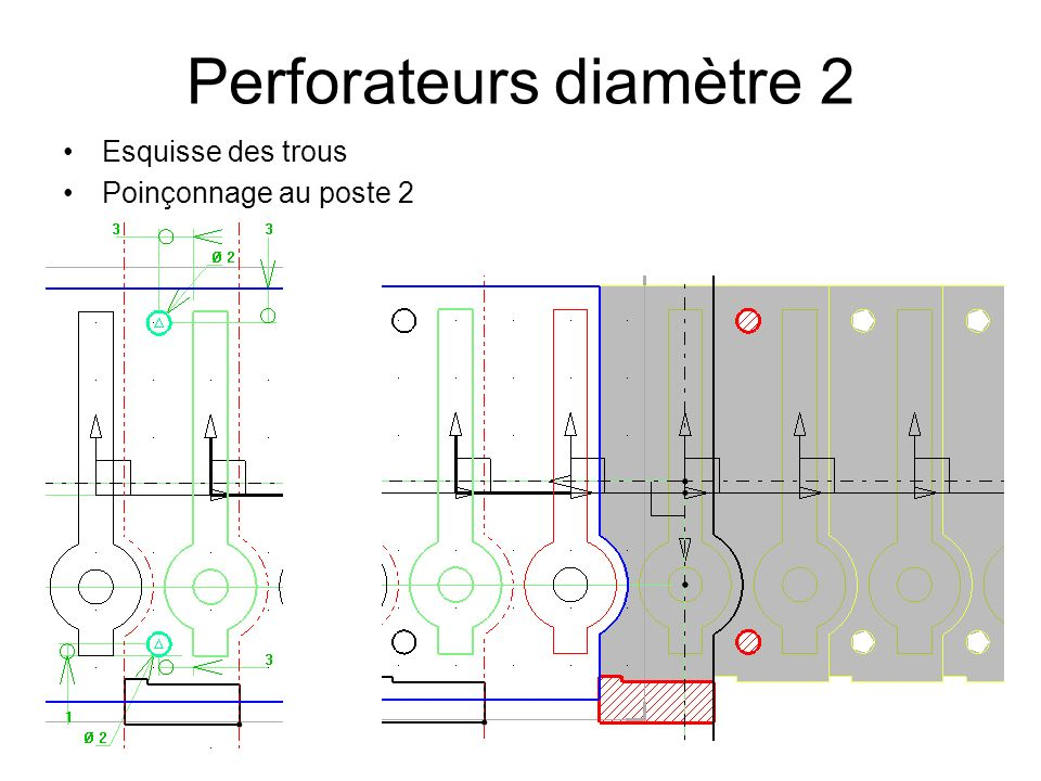 Perforateurs diamètre 2