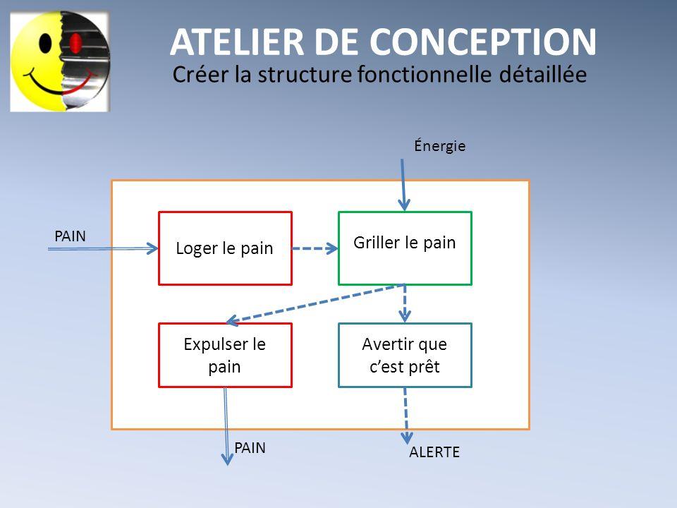 Créer la structure fonctionnelle détaillée