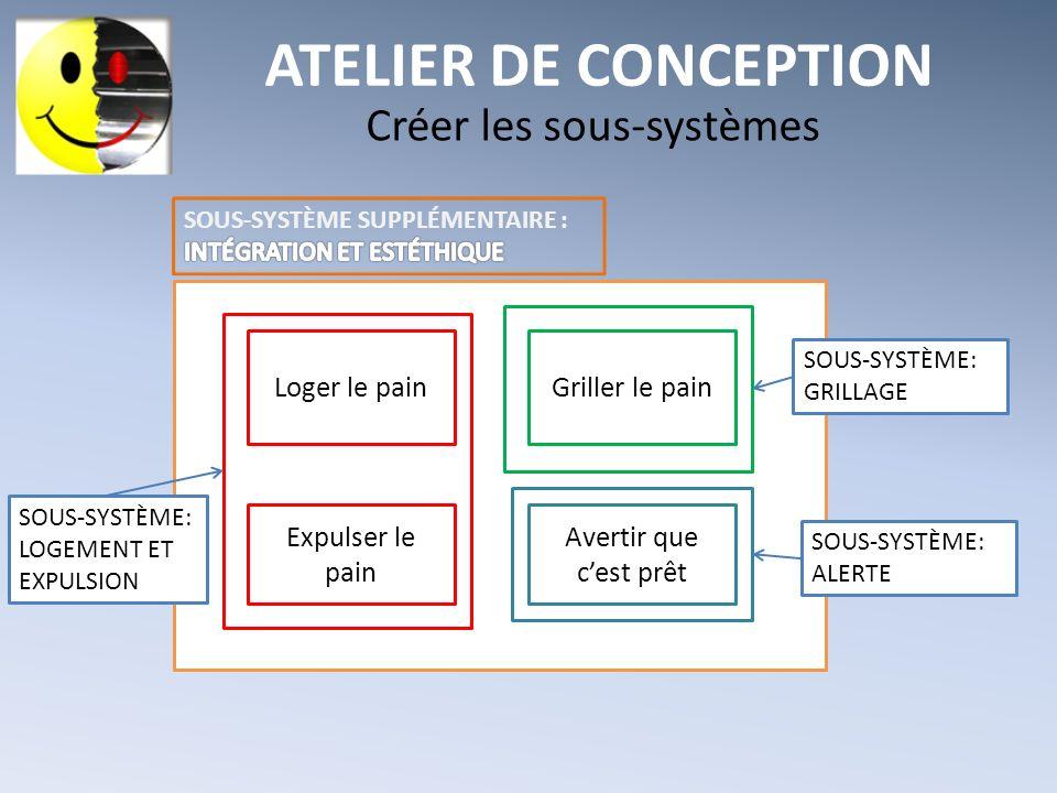 Créer les sous-systèmes