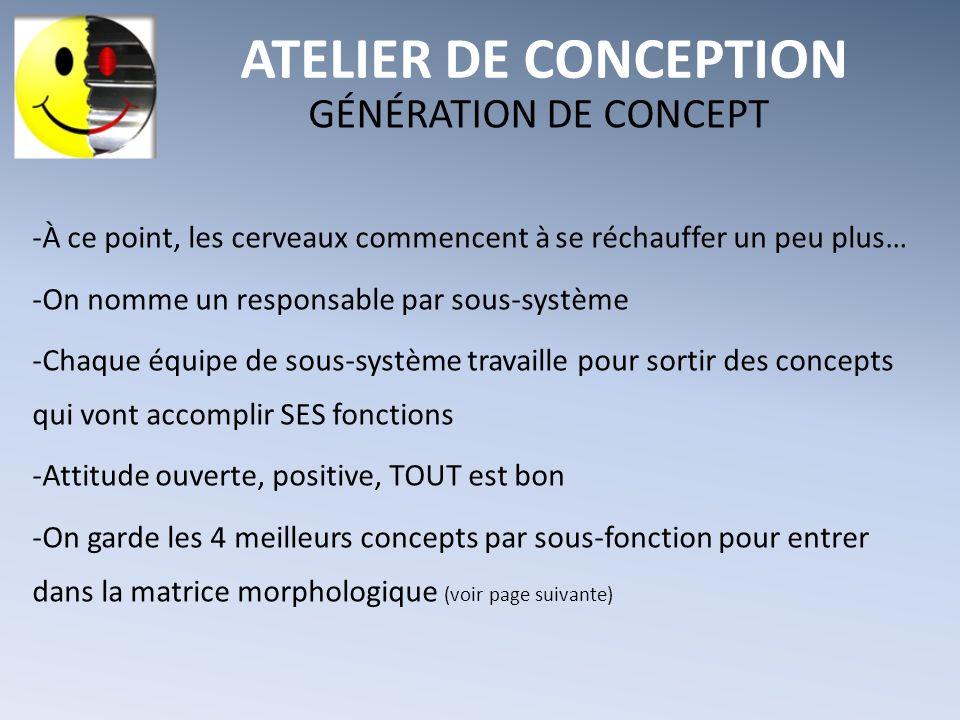 ATELIER DE CONCEPTION GÉNÉRATION DE CONCEPT