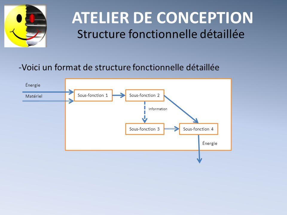 Structure fonctionnelle détaillée