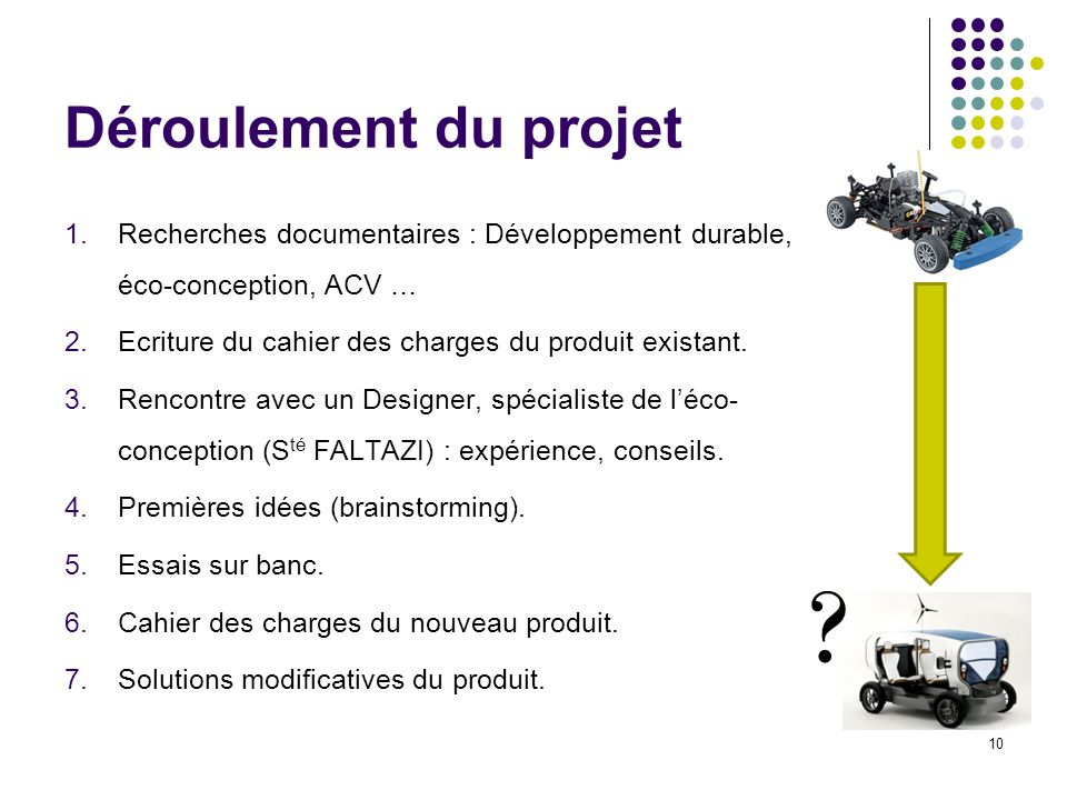 Déroulement du projet Recherches documentaires : Développement durable, éco-conception, ACV … Ecriture du cahier des charges du produit existant.