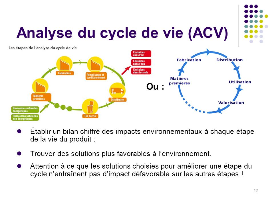 Analyse du cycle de vie (ACV)