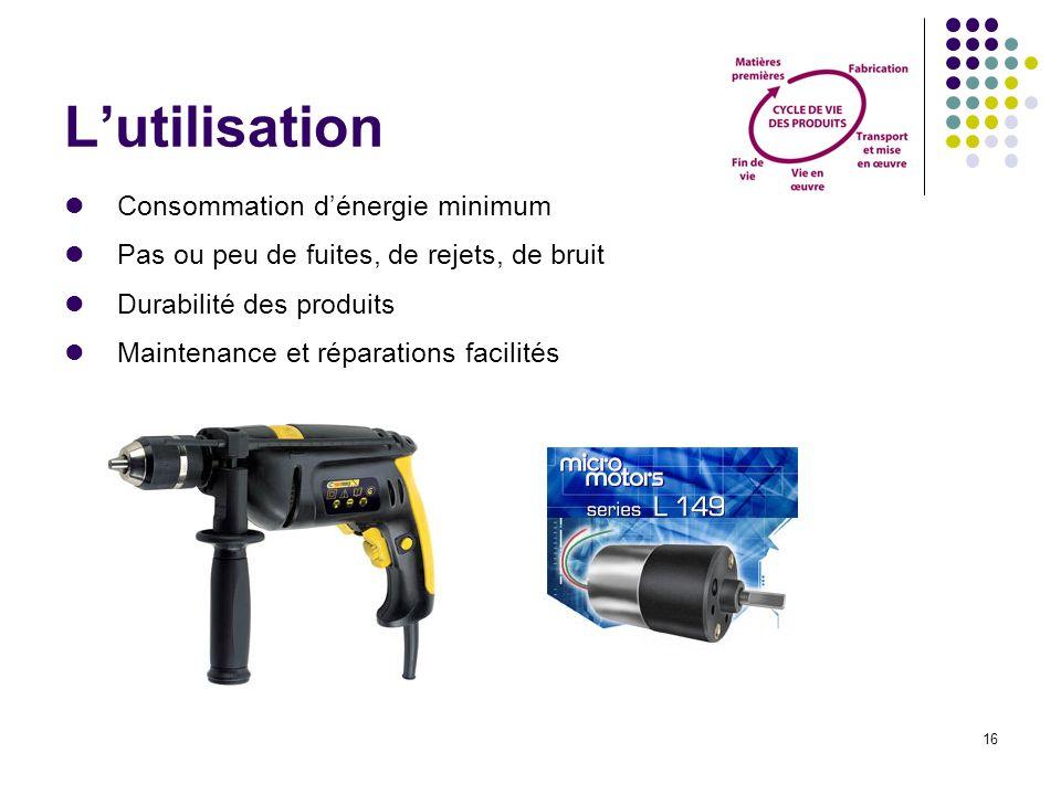 L'utilisation Consommation d'énergie minimum