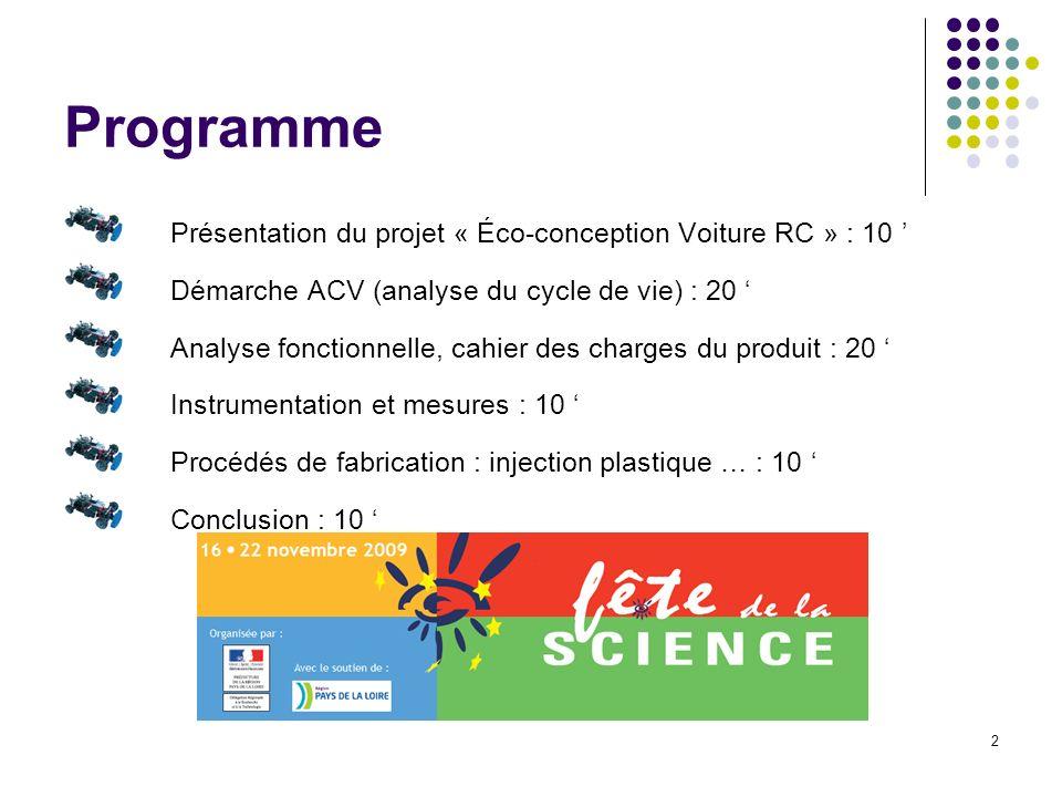 Programme Présentation du projet « Éco-conception Voiture RC » : 10 '