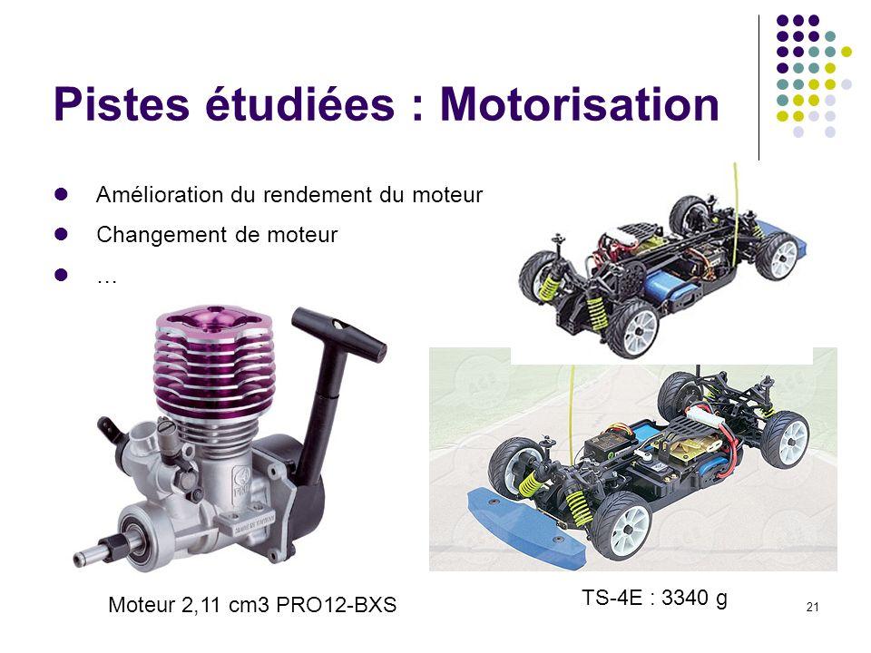 Pistes étudiées : Motorisation