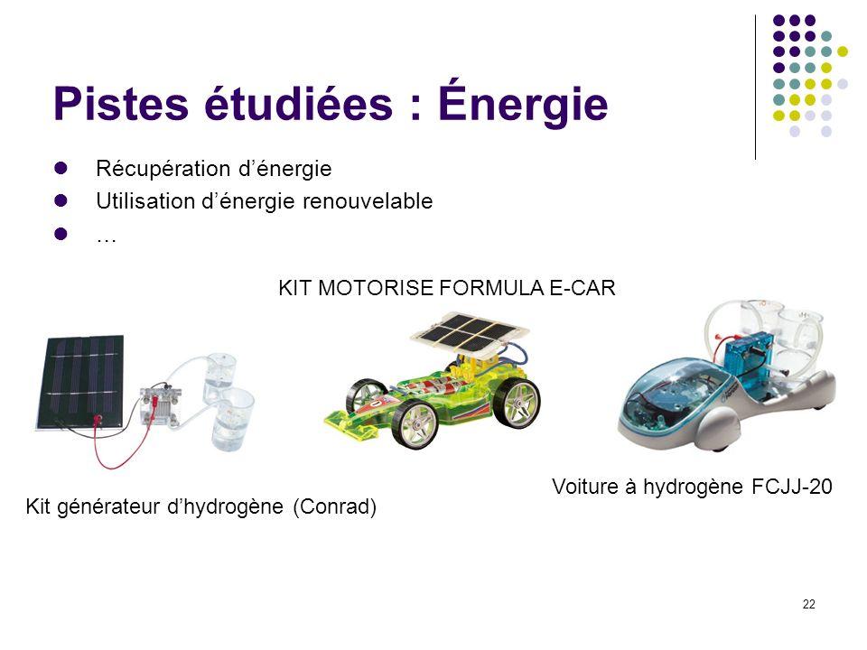 Pistes étudiées : Énergie
