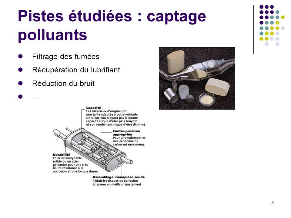 Pistes étudiées : captage polluants