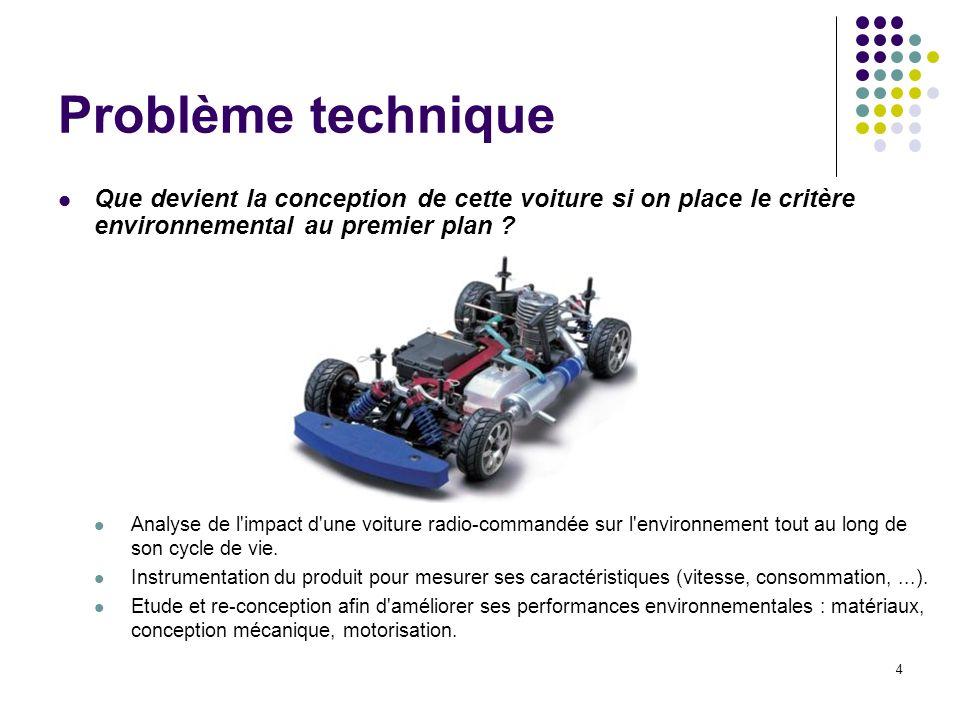 Problème technique Que devient la conception de cette voiture si on place le critère environnemental au premier plan