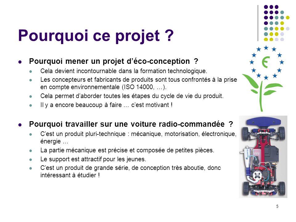 Pourquoi ce projet Pourquoi mener un projet d'éco-conception