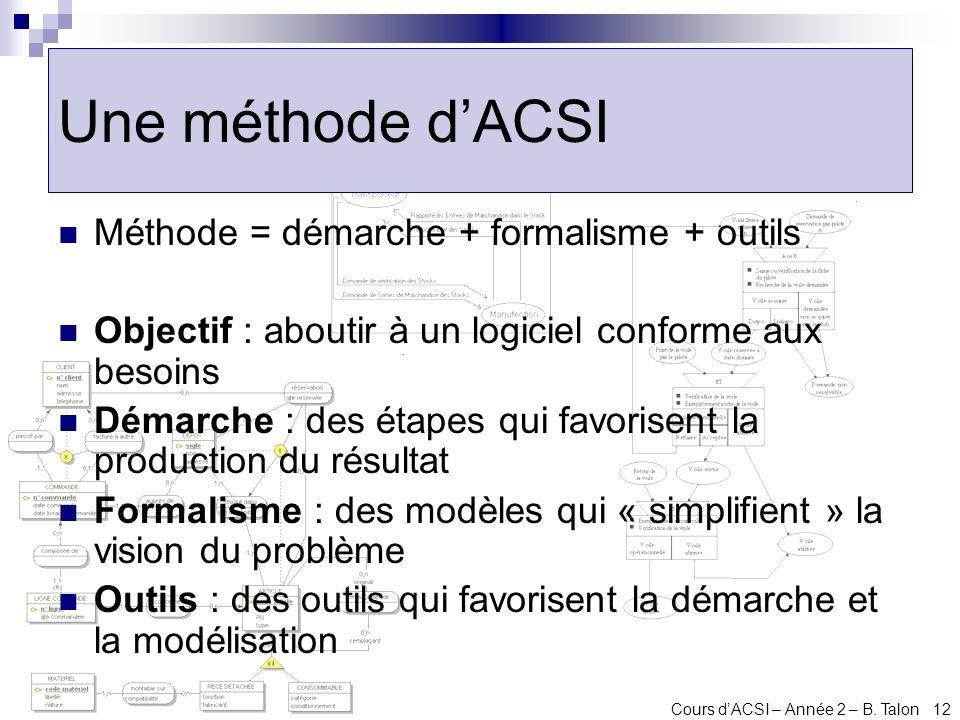 Une méthode d'ACSI Méthode = démarche + formalisme + outils