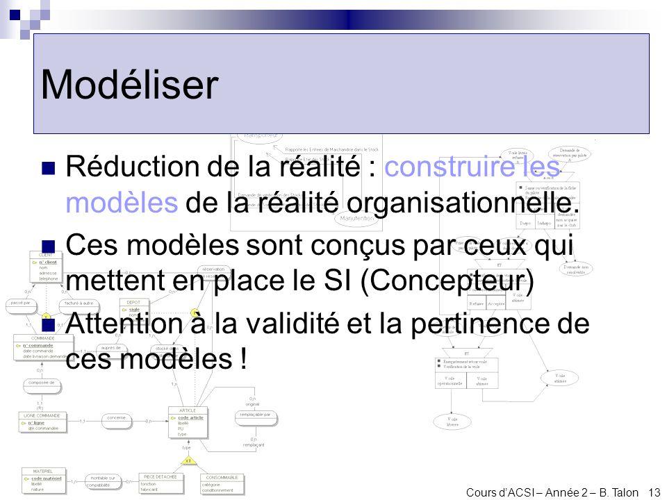 Modéliser Réduction de la réalité : construire les modèles de la réalité organisationnelle.