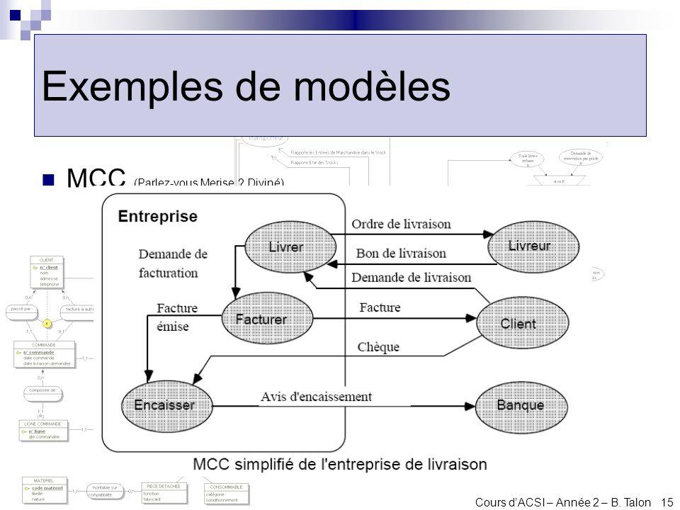 Exemples de modèles MCC (Parlez-vous Merise Diviné)