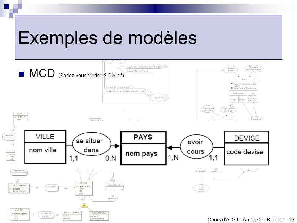 Exemples de modèles MCD (Parlez-vous Merise Diviné)