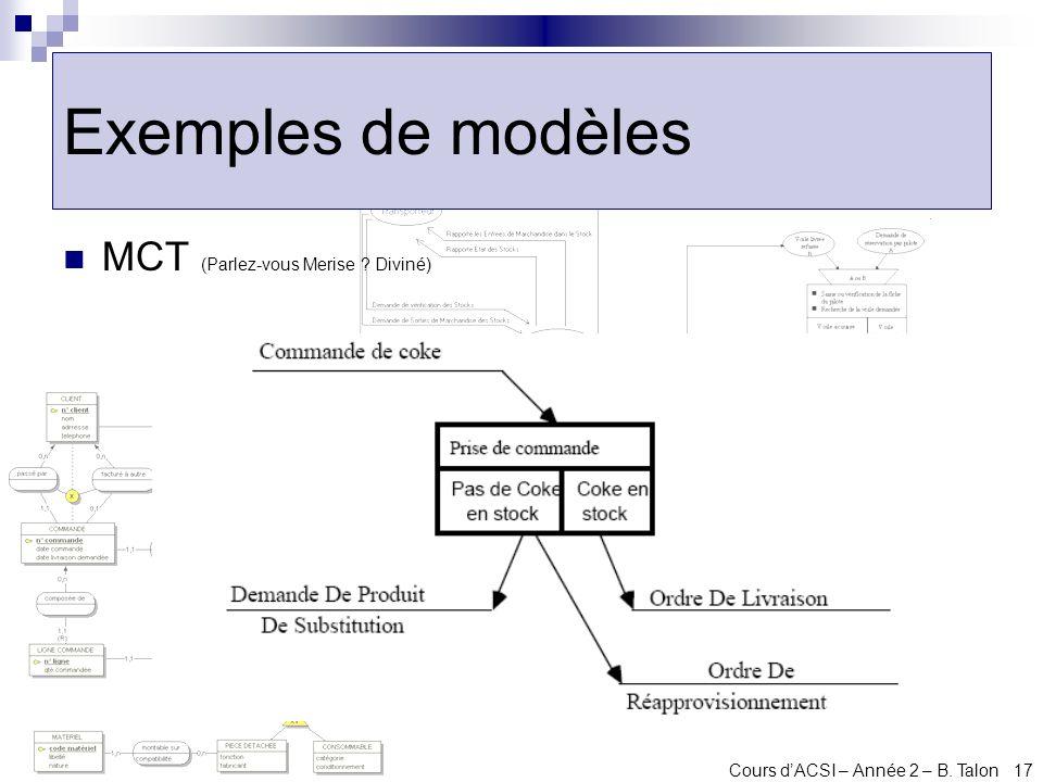 Exemples de modèles MCT (Parlez-vous Merise Diviné)