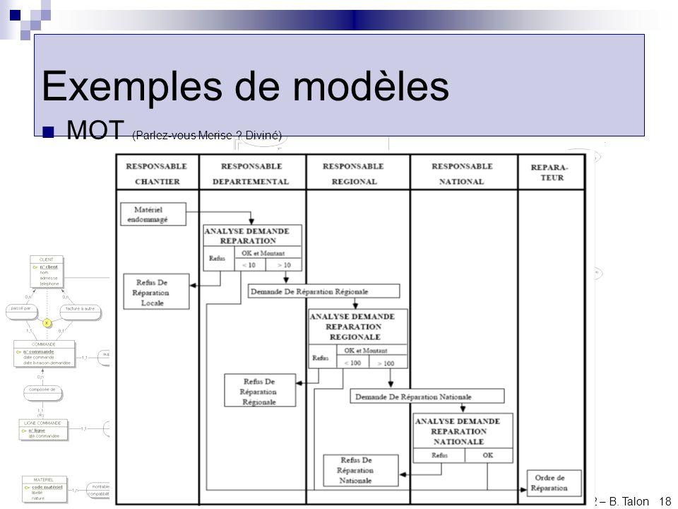 Exemples de modèles MOT (Parlez-vous Merise Diviné)