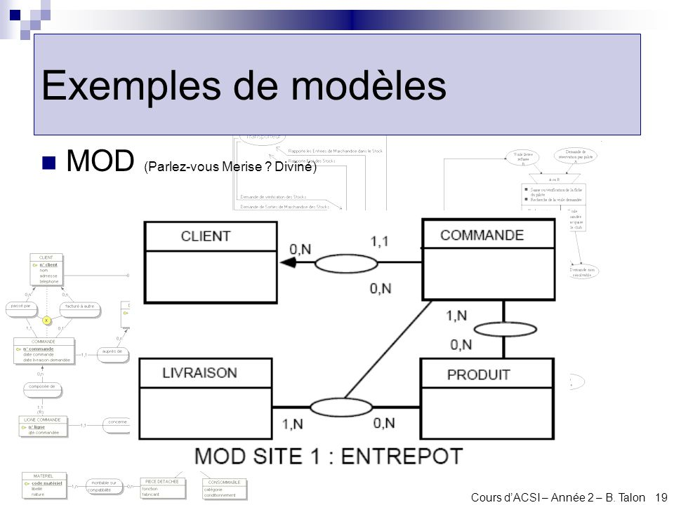 Exemples de modèles MOD (Parlez-vous Merise Diviné)