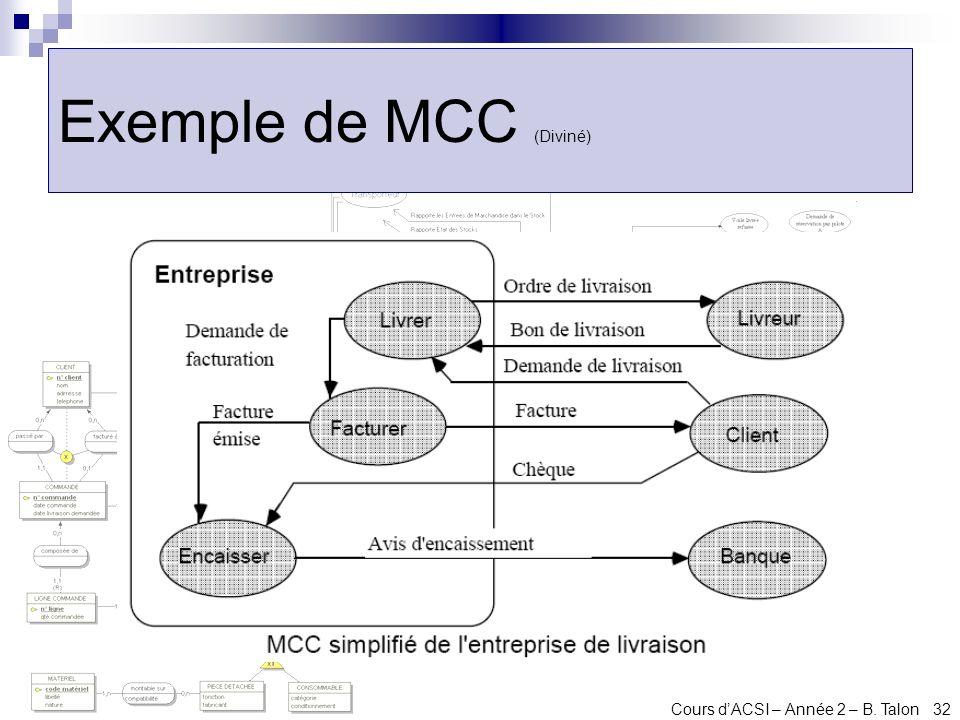 Exemple de MCC (Diviné)