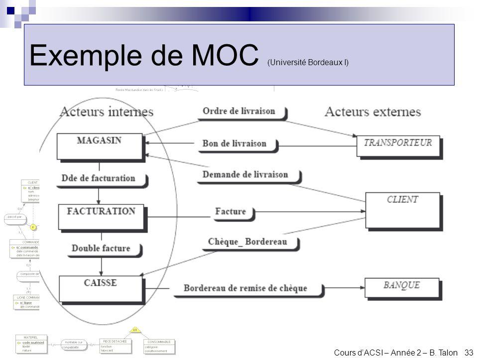 Exemple de MOC (Université Bordeaux I)