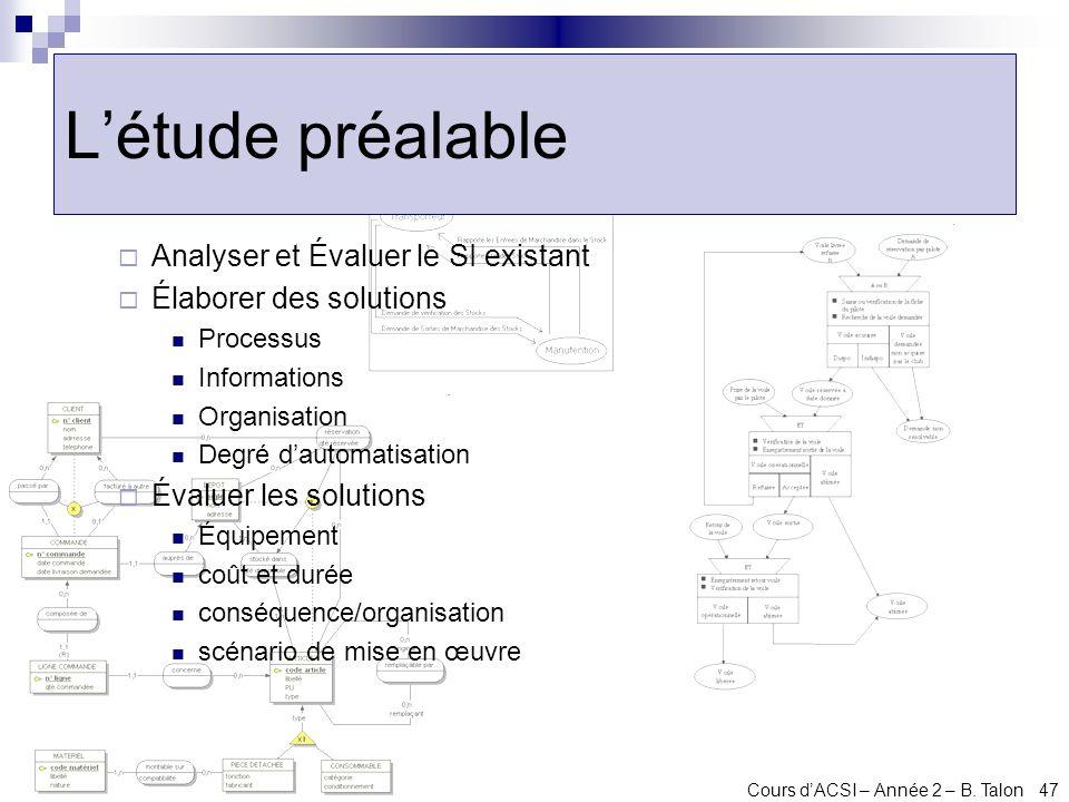 L'étude préalable Analyser et Évaluer le SI existant