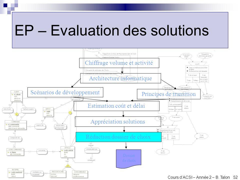 EP – Evaluation des solutions