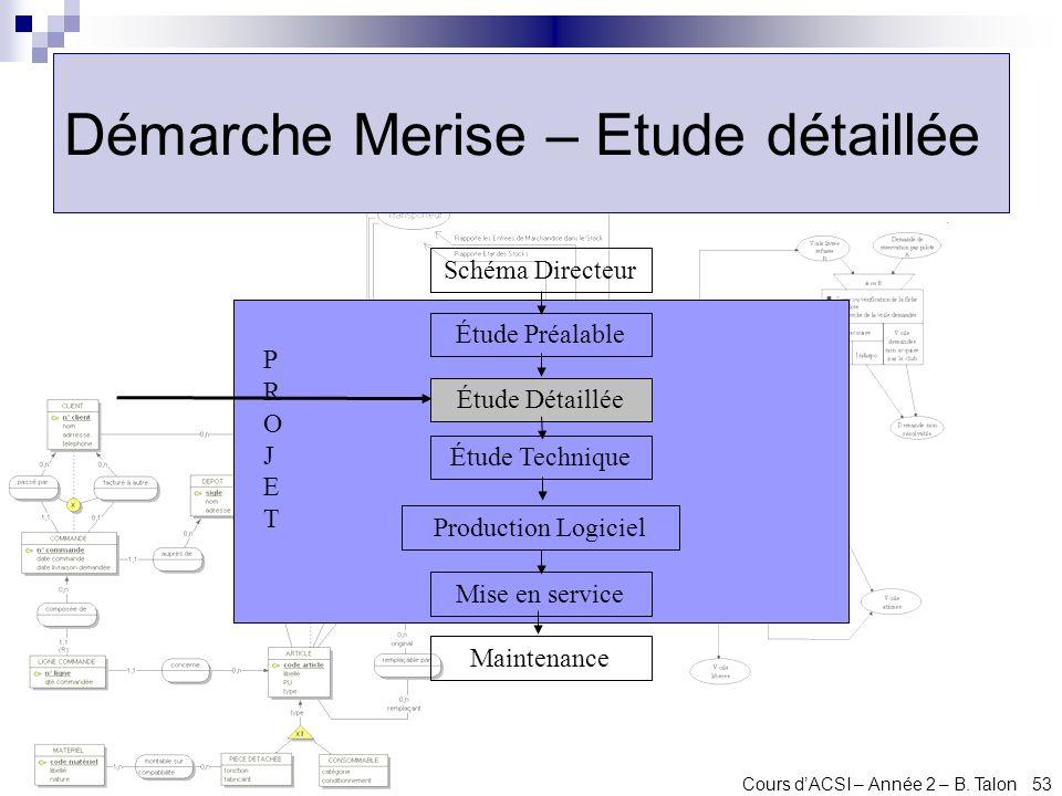 Démarche Merise – Etude détaillée