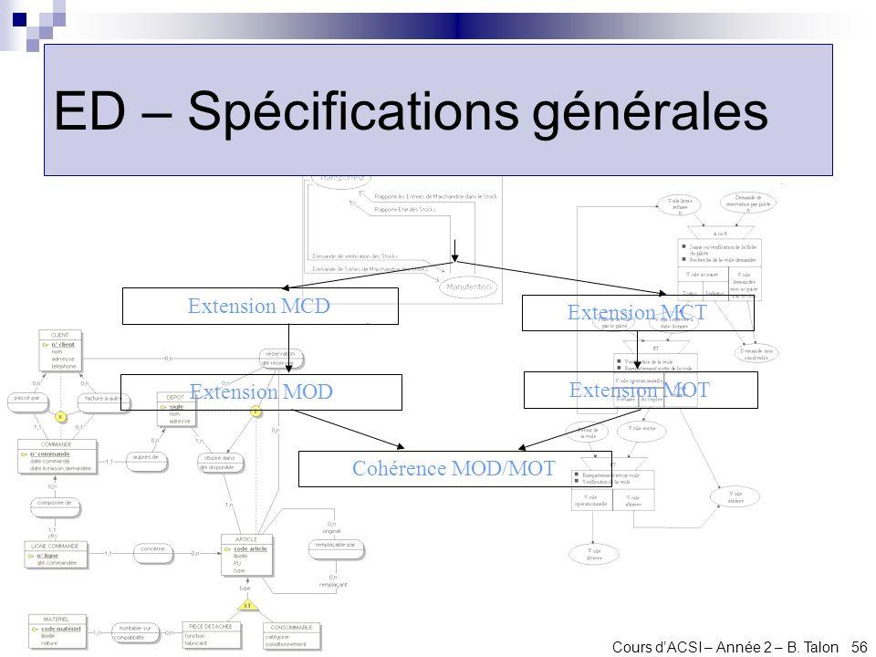 ED – Spécifications générales