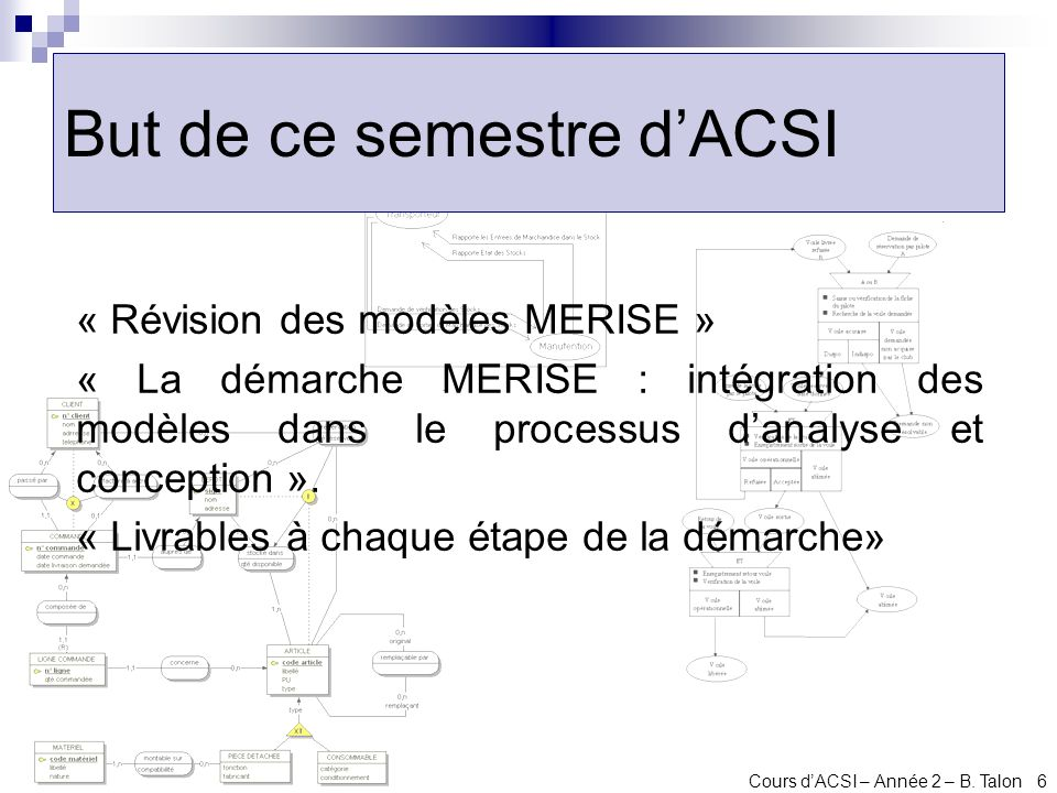 But de ce semestre d'ACSI