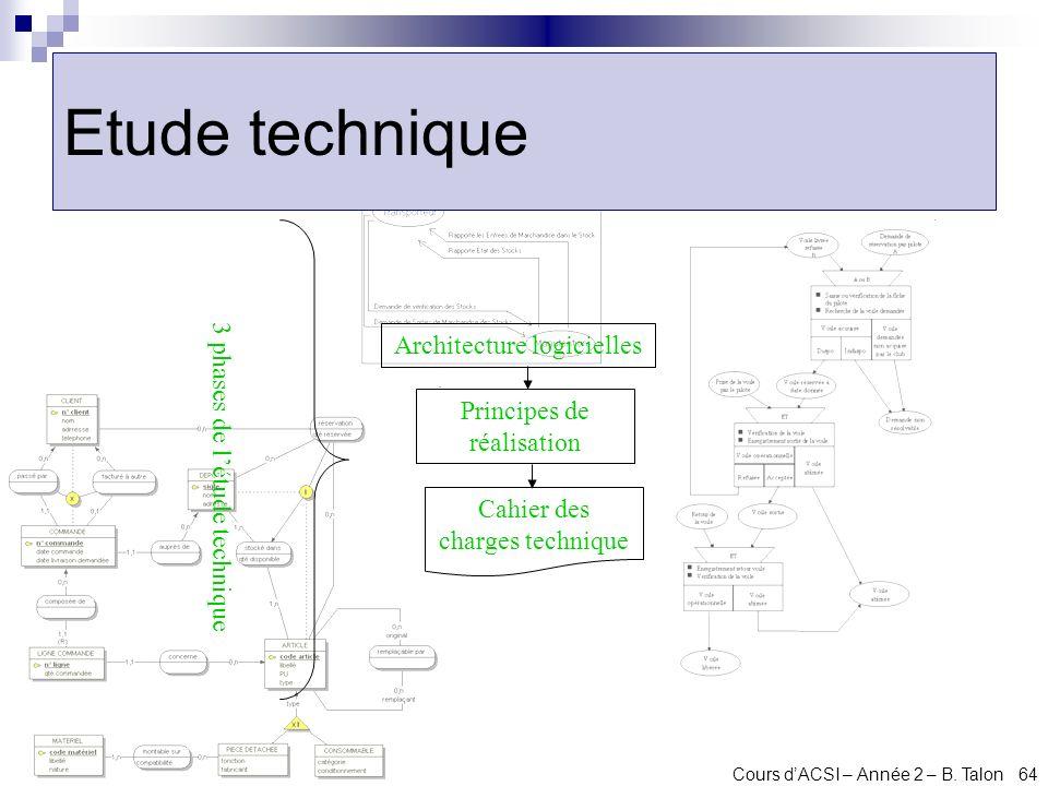 Etude technique 3 phases de l'étude technique Architecture logicielles