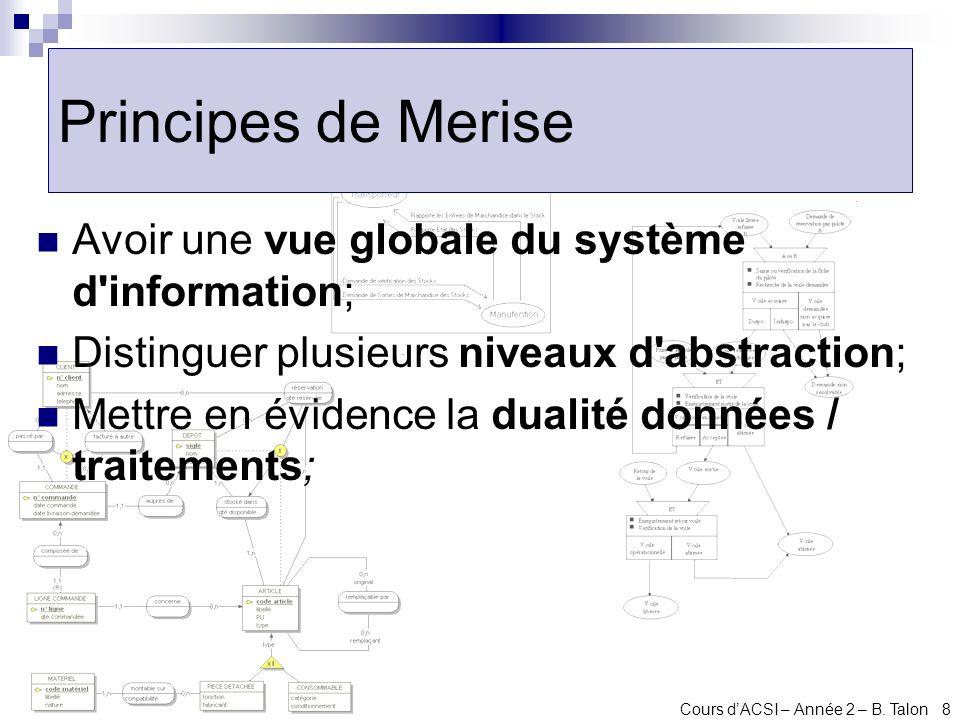 Principes de Merise Avoir une vue globale du système d information;