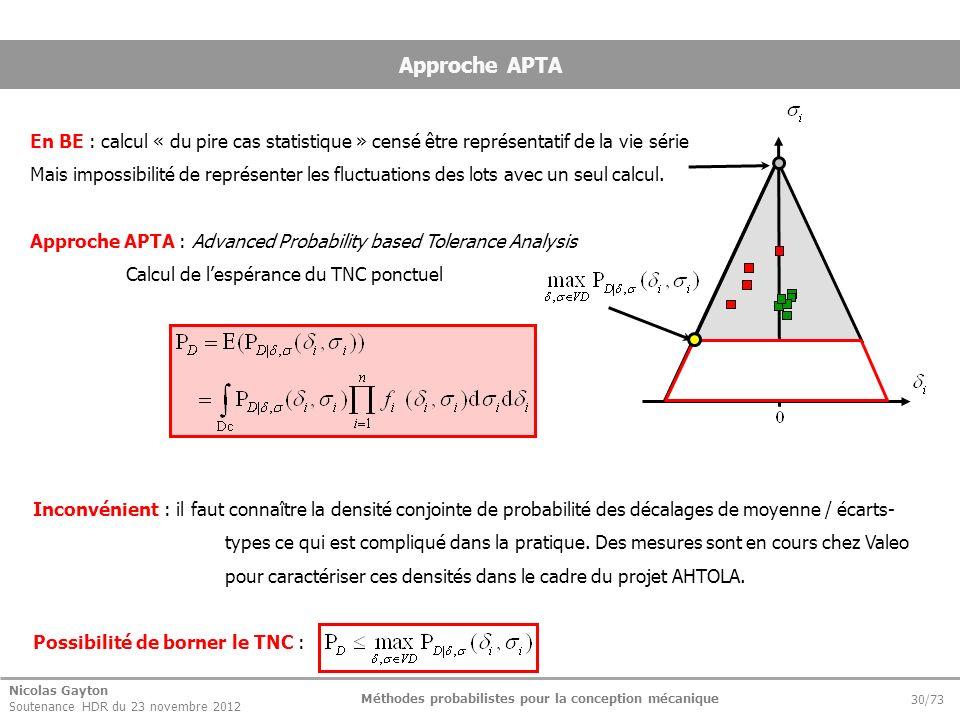 Approche APTA En BE : calcul « du pire cas statistique » censé être représentatif de la vie série.