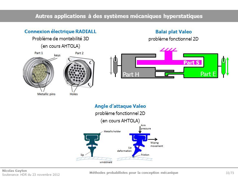 Autres applications à des systèmes mécaniques hyperstatiques