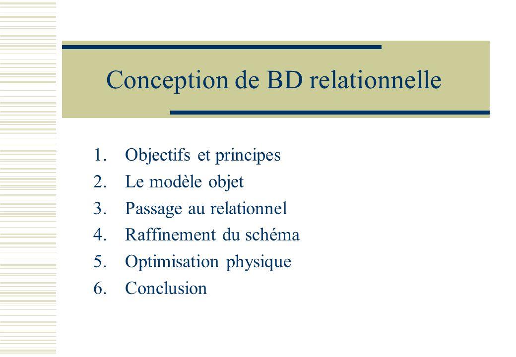 Conception de BD relationnelle