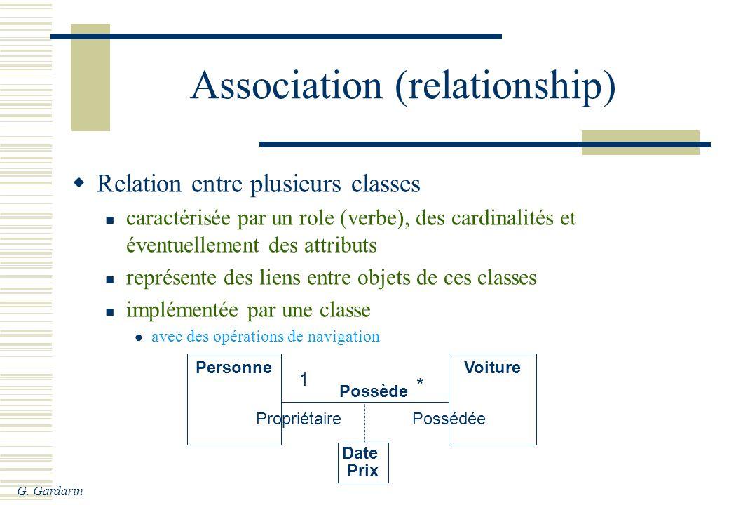 Association (relationship)