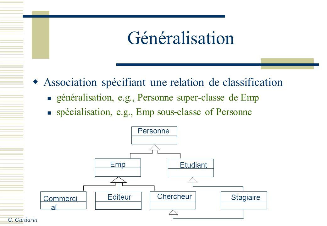 Généralisation Association spécifiant une relation de classification